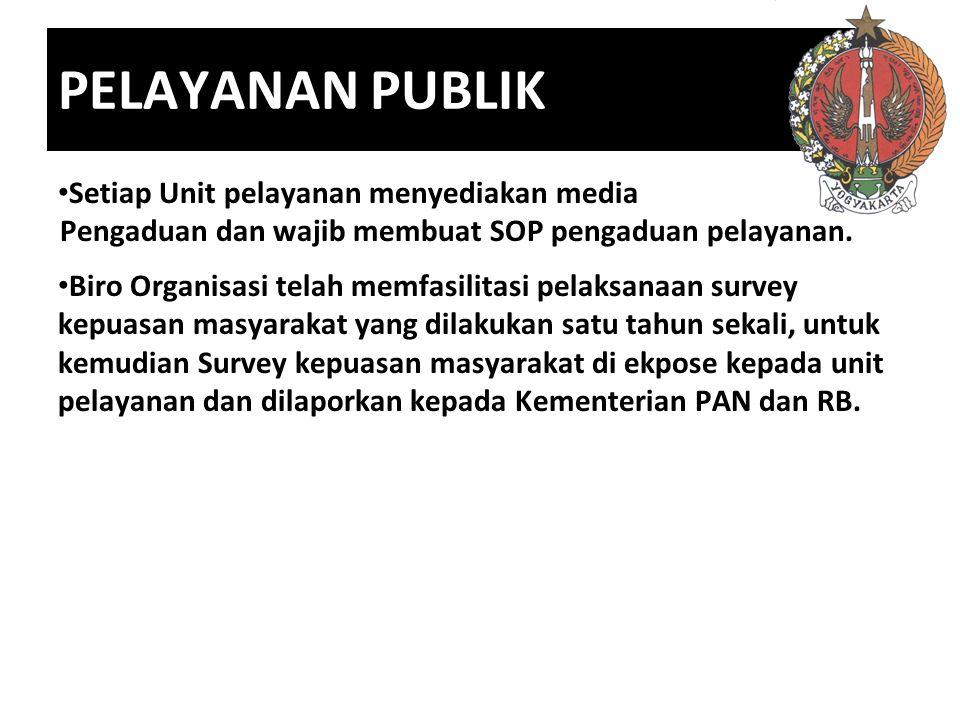 PELAYANAN PUBLIK Setiap Unit pelayanan menyediakan media Pengaduan dan wajib membuat SOP pengaduan pelayanan.