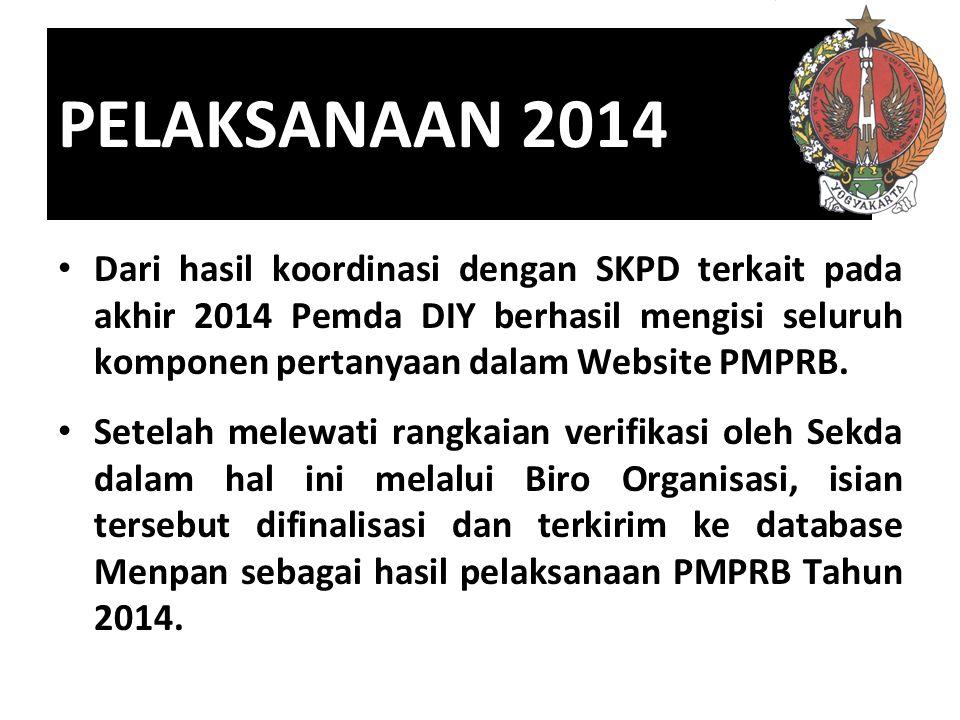 PELAKSANAAN 2014 Dari hasil koordinasi dengan SKPD terkait pada akhir 2014 Pemda DIY berhasil mengisi seluruh komponen pertanyaan dalam Website PMPRB.