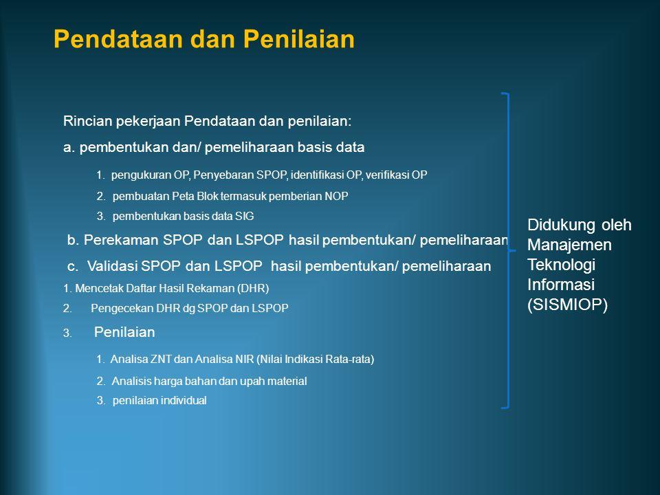Rincian pekerjaan Pendataan dan penilaian: a.pembentukan dan/ pemeliharaan basis data 1.