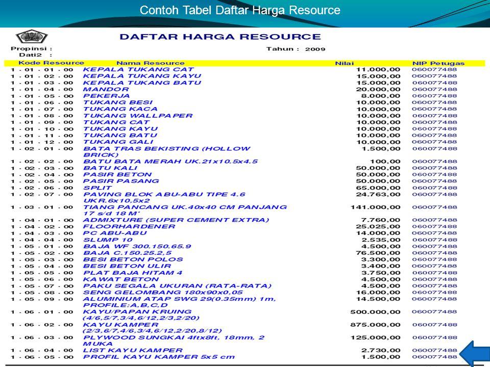 9 Contoh Tabel Daftar Harga Resource