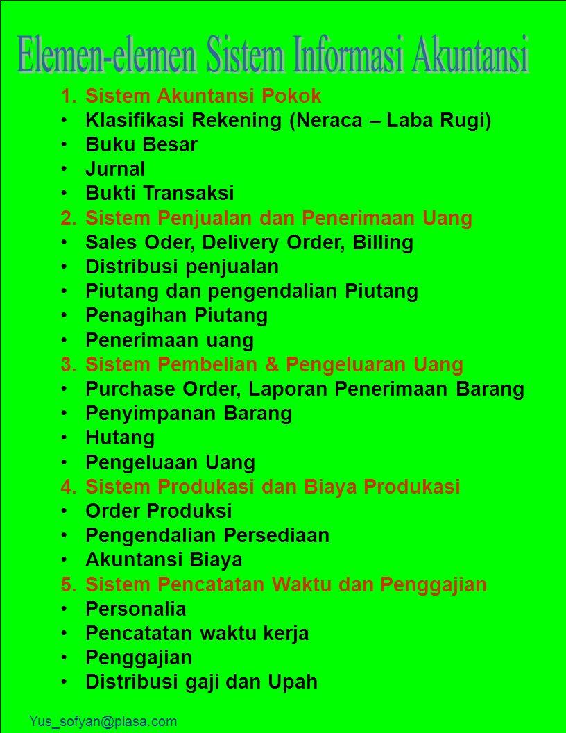 1.Sistem Akuntansi Pokok Klasifikasi Rekening (Neraca – Laba Rugi) Buku Besar Jurnal Bukti Transaksi 2.Sistem Penjualan dan Penerimaan Uang Sales Oder