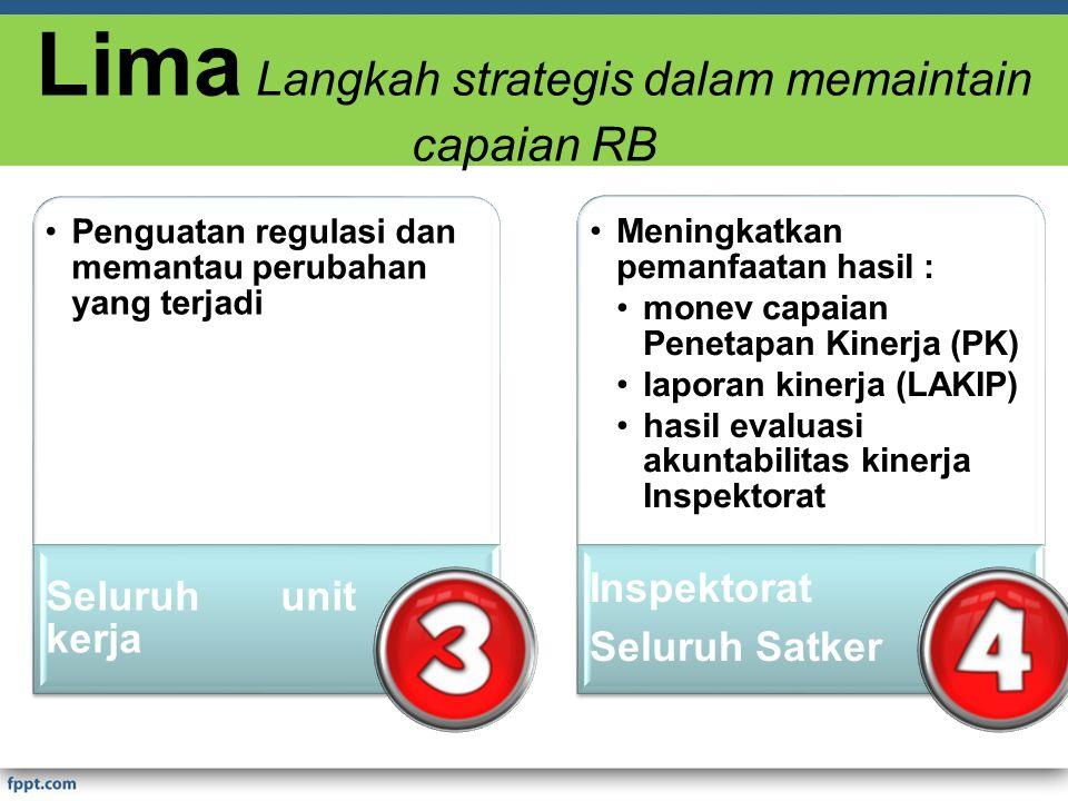 Perbaikan bisnis proses dan penguatan SDM Aparatur Biro PPK Biro Umum Bagian Pengawasan Internal Lima Langkah strategis dalam memaintain capaian RB