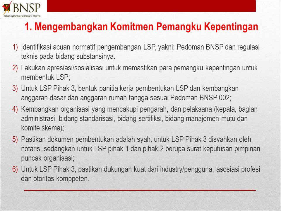 Langkah-Langkah Pengembangan LSP Fasilitasi dan dukungan