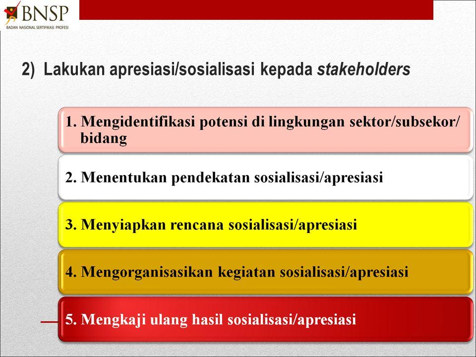 1) Identifikasi Acuan Normatif Standar: Standar Pedoman Code of Practices Regulasi teknis: PP PERPRES PERMEN PERDIRJEN
