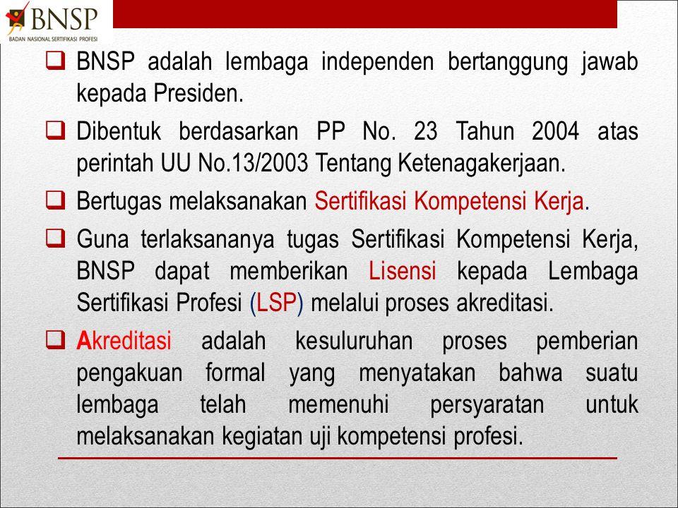  BNSP adalah lembaga independen bertanggung jawab kepada Presiden.