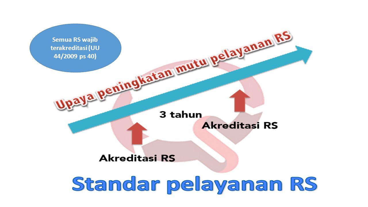 Semua RS wajib terakreditasi (UU 44/2009 ps 40)