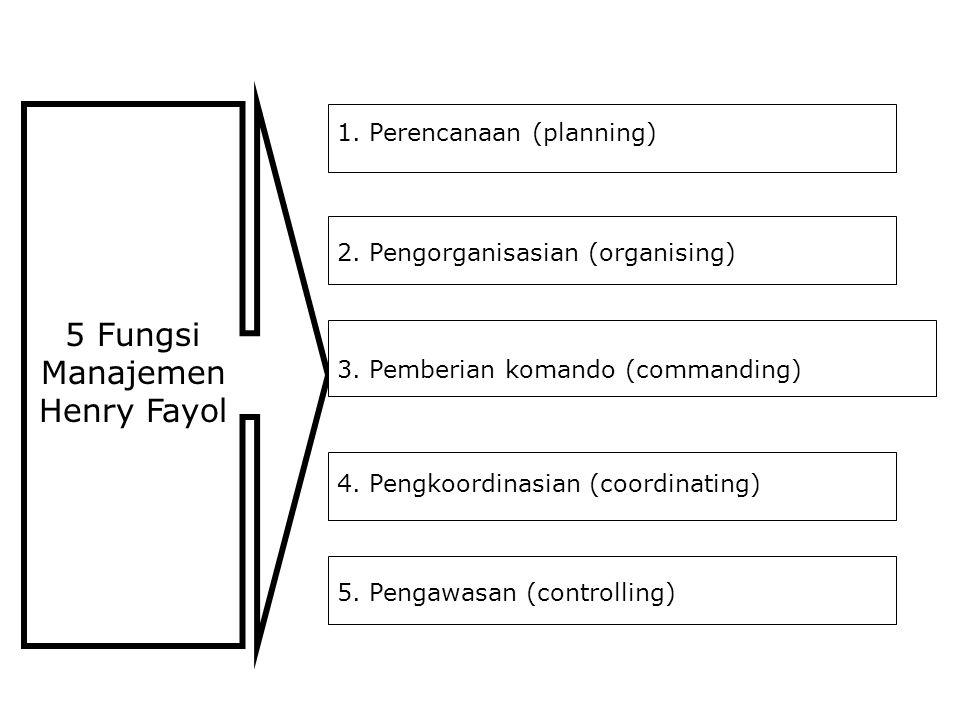 5 Fungsi Manajemen Henry Fayol 1. Perencanaan (planning) 4.