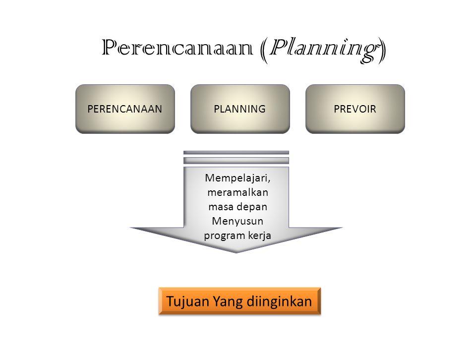 Perencanaan (Planning) Tujuan Yang diinginkan PREVOIR Mempelajari, meramalkan masa depan Menyusun program kerja PERENCANAANPLANNING