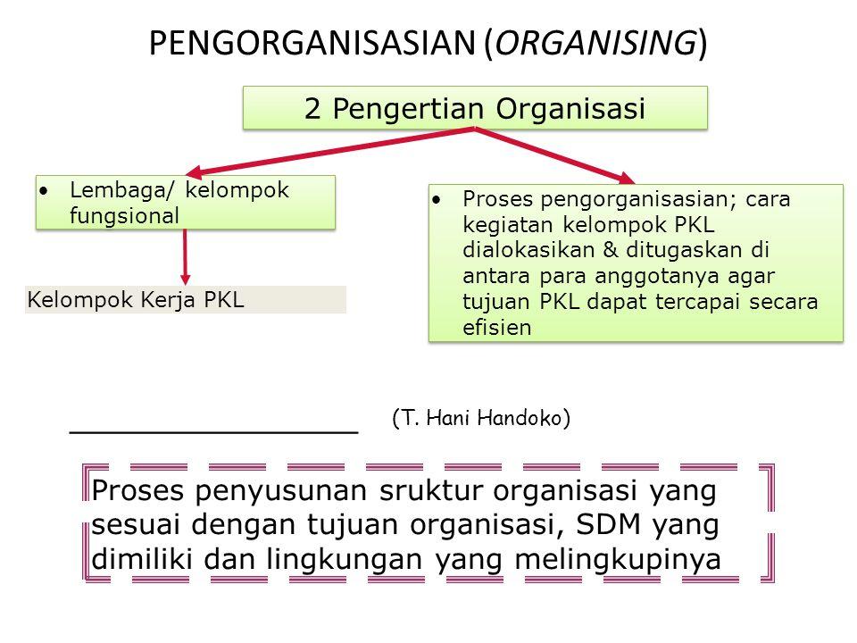 PENGORGANISASIAN (ORGANISING) 2 Pengertian Organisasi Lembaga/ kelompok fungsional Kelompok Kerja PKL (T.