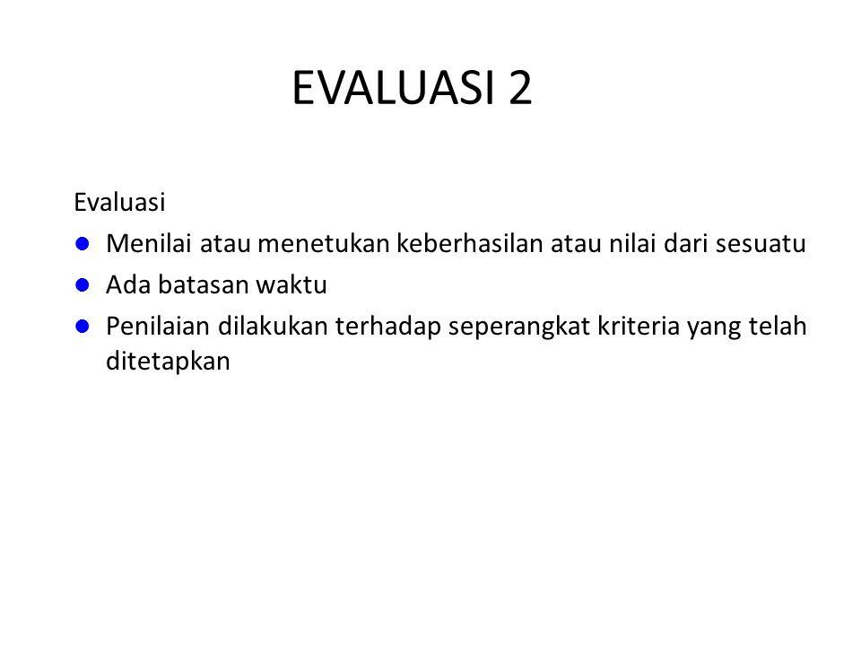 EVALUASI 2 Evaluasi Menilai atau menetukan keberhasilan atau nilai dari sesuatu Ada batasan waktu Penilaian dilakukan terhadap seperangkat kriteria yang telah ditetapkan