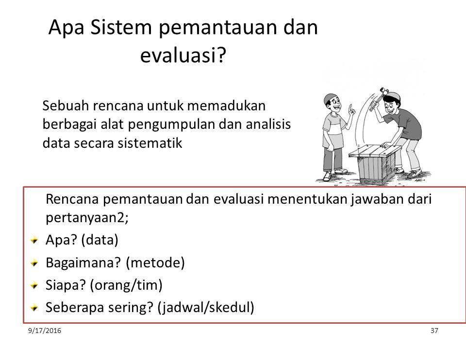 Apa Sistem pemantauan dan evaluasi.