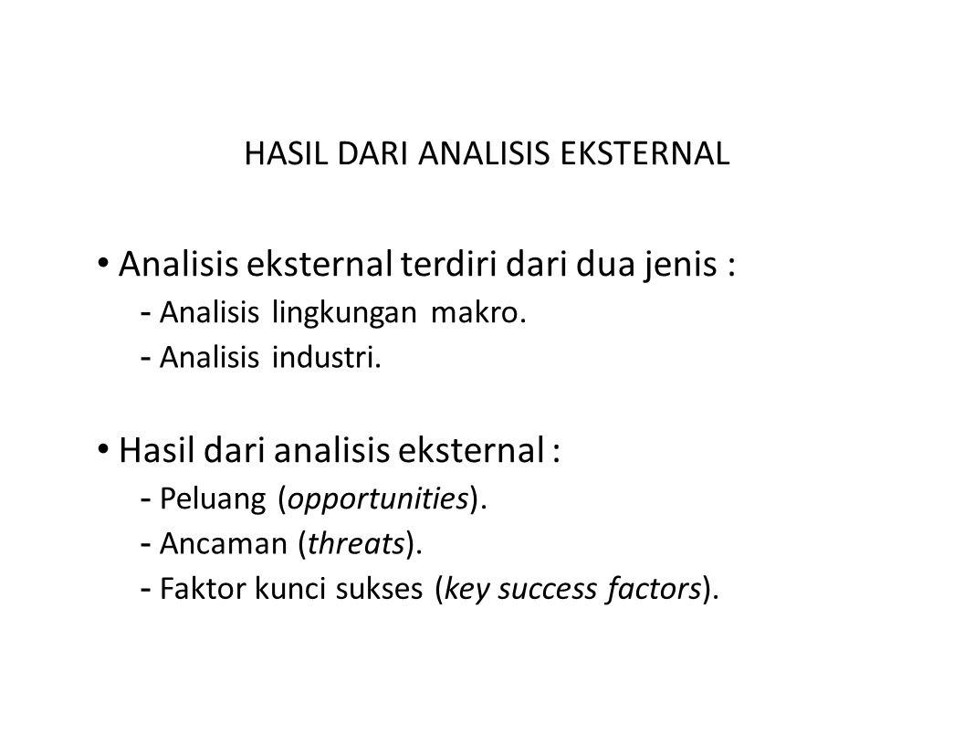 HASIL DARI ANALISIS EKSTERNAL Analisis eksternal terdiri dari dua jenis : - Analisis lingkungan makro. - Analisis industri. Hasil dari analisis ekster