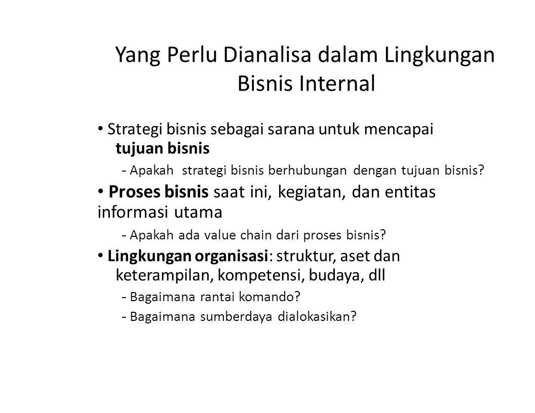 Yang Perlu Dianalisa dalam Lingkungan Bisnis Internal Strategi bisnis sebagai sarana untuk mencapai tujuan bisnis - Apakah strategi bisnis berhubungan
