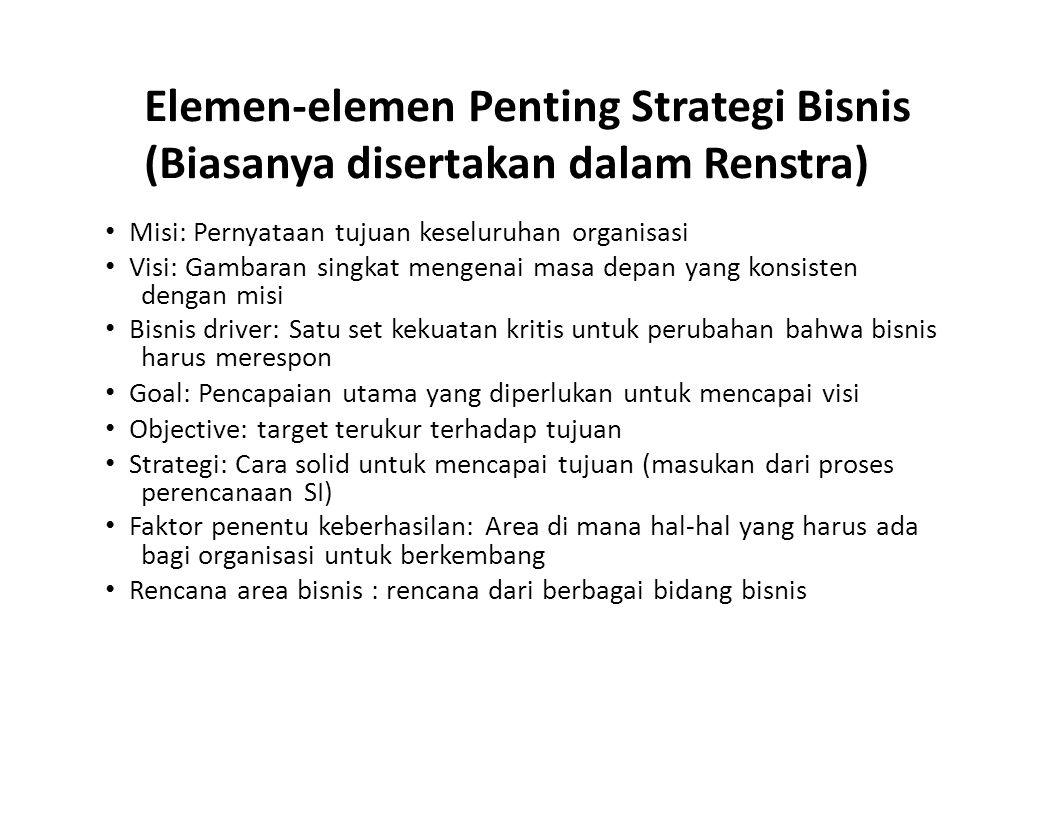 Elemen-elemen Penting Strategi Bisnis (Biasanya disertakan dalam Renstra) Misi: Pernyataan tujuan keseluruhan organisasi Visi: Gambaran singkat mengen