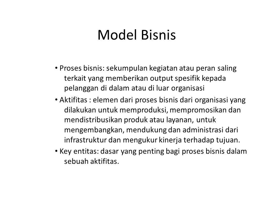 Model Bisnis Proses bisnis: sekumpulan kegiatan atau peran saling terkait yang memberikan output spesifik kepada pelanggan di dalam atau di luar organ