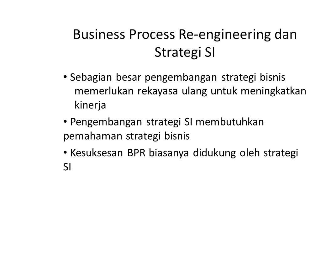 Business Process Re-engineering dan Strategi SI Sebagian besar pengembangan strategi bisnis memerlukan rekayasa ulang untuk meningkatkan kinerja Penge