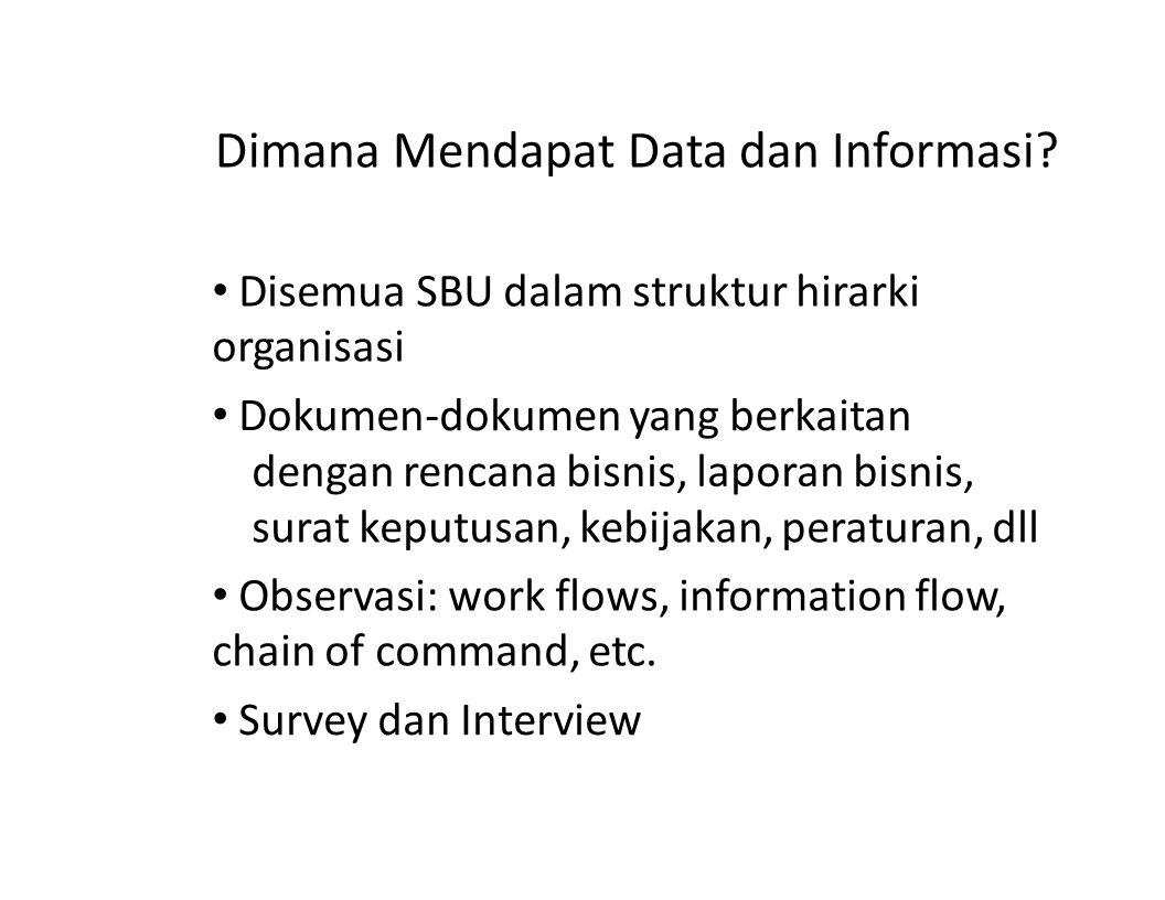 Dimana Mendapat Data dan Informasi? Disemua SBU dalam struktur hirarki organisasi Dokumen-dokumen yang berkaitan dengan rencana bisnis, laporan bisnis