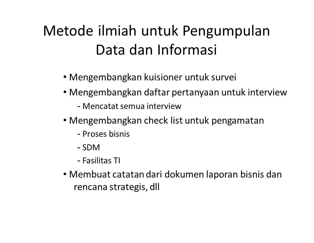 Metode ilmiah untuk Pengumpulan Data dan Informasi Mengembangkan kuisioner untuk survei Mengembangkan daftar pertanyaan untuk interview - Mencatat sem