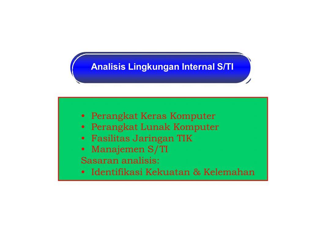BAB V: ANALISIS & PERUMUSAN STRATEGI Analisis Lingkungan Internal S/TI Perangkat Keras Komputer Perangkat Lunak Komputer Fasilitas Jaringan TIK Manaje