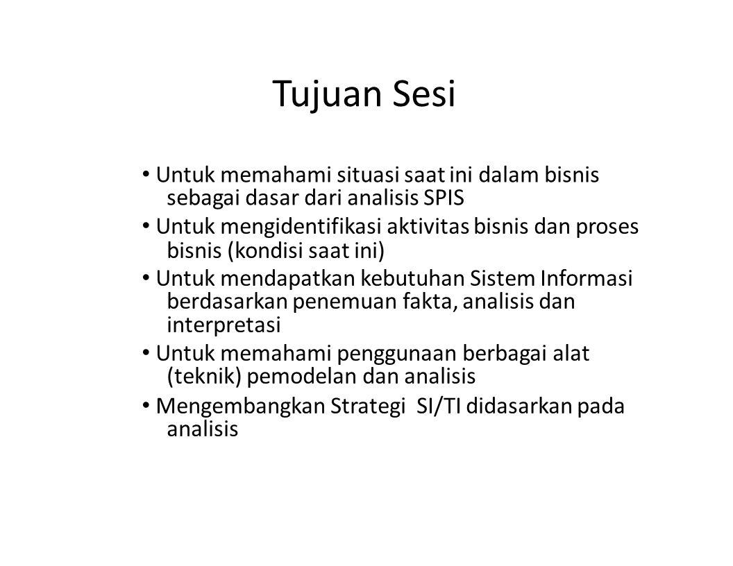 Analisis Lingkungan SI/TI Eksternal Untuk mendapat perspektif tren dan peluang TI Melihat apa yang pesaing lakukan dengan SI/TI Mengidentifikasi elemen-elemen SI/TI yang membutuhkan investigasi lebih dalam