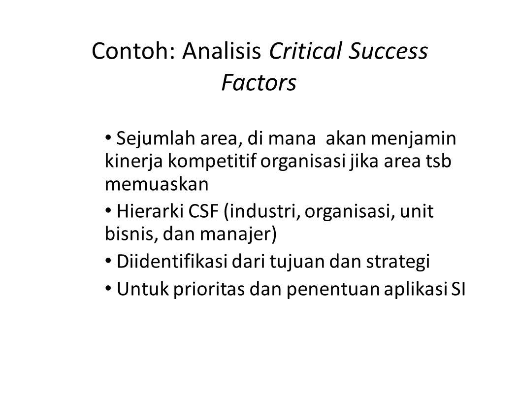 Contoh: Analisis Critical Success Factors Sejumlah area, di mana akan menjamin kinerja kompetitif organisasi jika area tsb memuaskan Hierarki CSF (ind