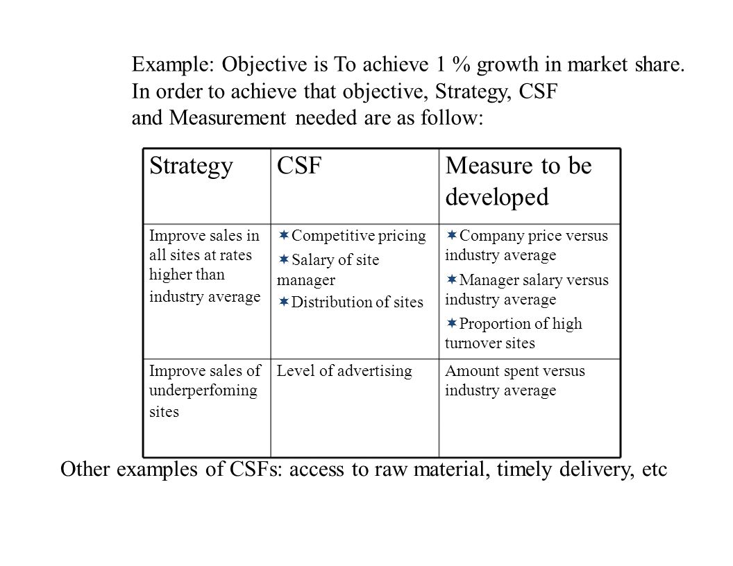 Example: Objective is To achieve 1 % growth in market share.