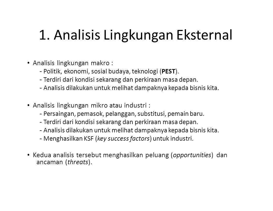 1. Analisis Lingkungan Eksternal Analisis lingkungan makro : - Politik, ekonomi, sosial budaya, teknologi ( PEST ). - Terdiri dari kondisi sekarang da