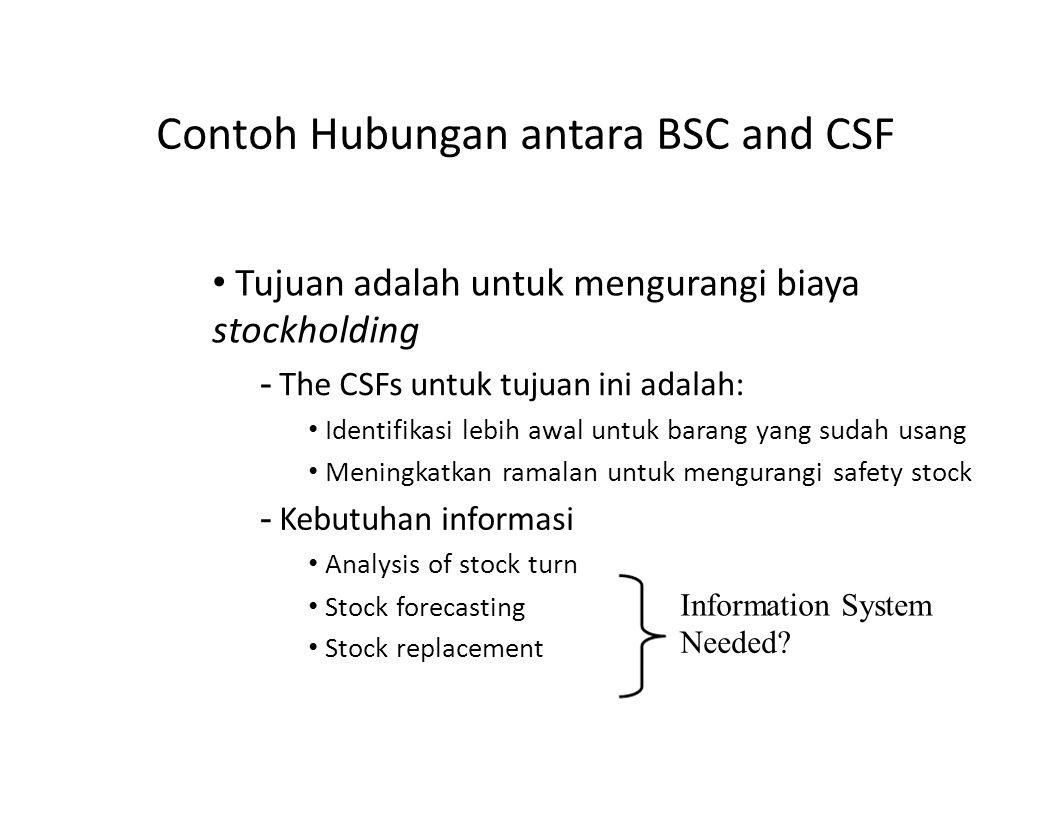 Contoh Hubungan antara BSC and CSF Tujuan adalah untuk mengurangi biaya stockholding - The CSFs untuk tujuan ini adalah: Identifikasi lebih awal untuk