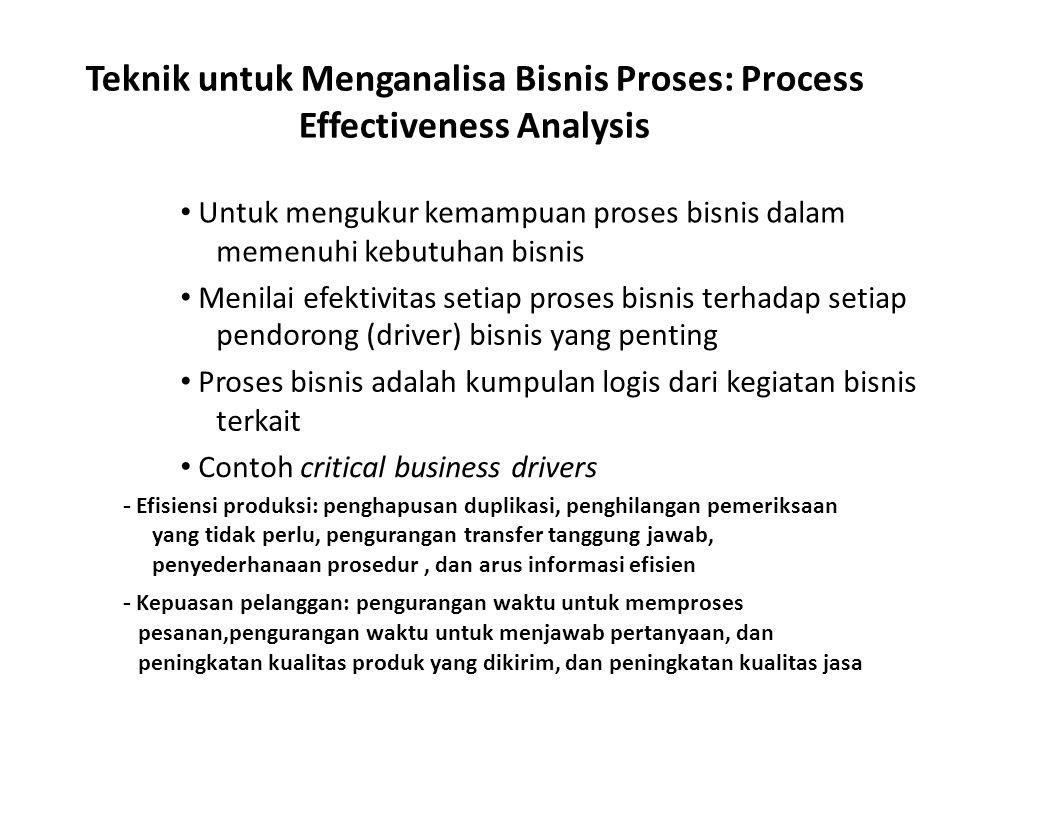 Teknik untuk Menganalisa Bisnis Proses: Process Effectiveness Analysis Untuk mengukur kemampuan proses bisnis dalam memenuhi kebutuhan bisnis Menilai