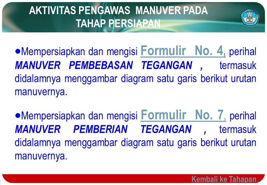 AKTIVITAS PENGAWAS MANUVER PADA TAHAP PERSIAPAN  Mempersiapkan dan mengisi Formulir No. 4, perihal MANUVER PEMBEBASAN TEGANGAN, termasuk didalamnya m