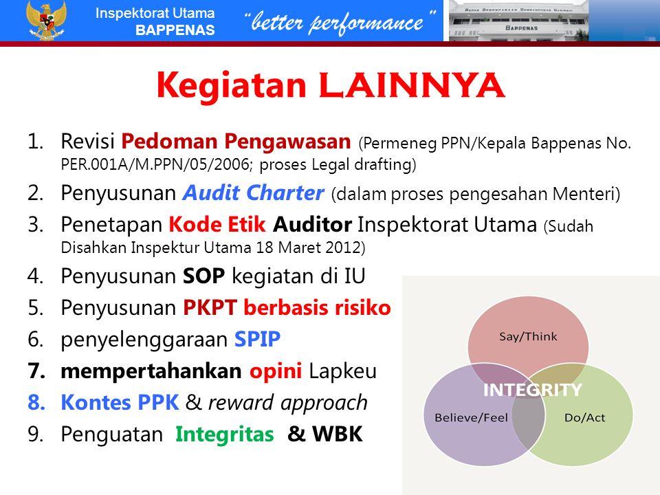 better performance Inspektorat Utama BAPPENAS Kegiatan LAINNYA 1.Revisi Pedoman Pengawasan (Permeneg PPN/Kepala Bappenas No.