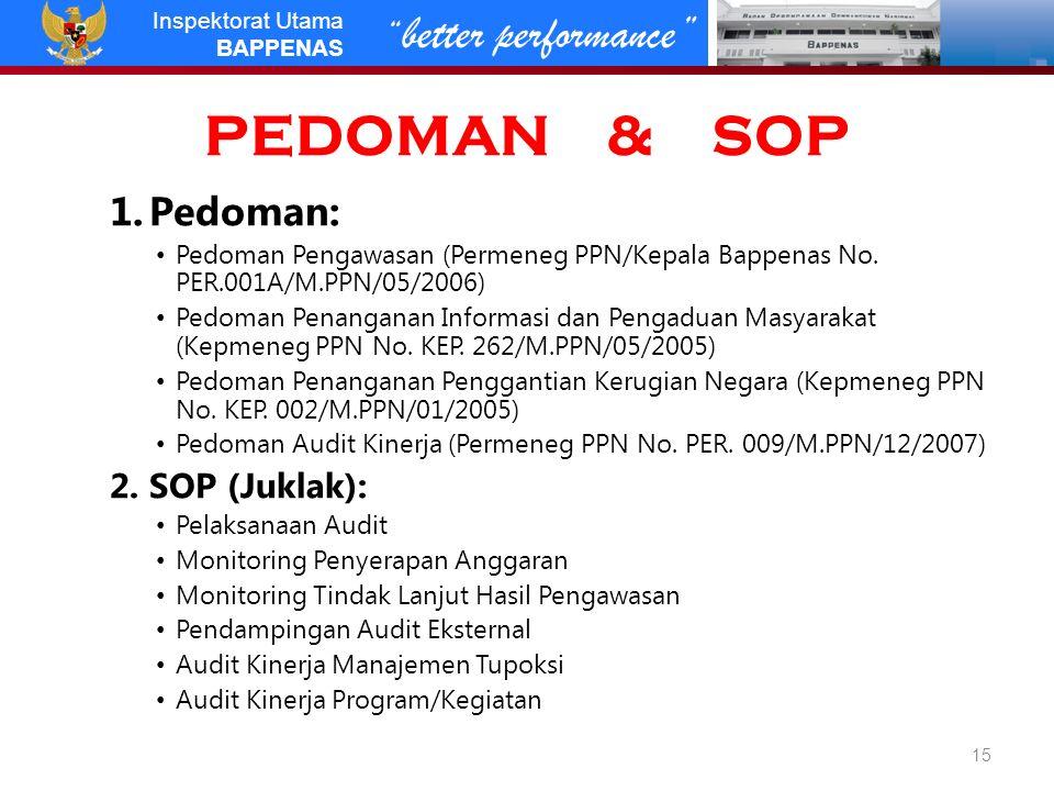 better performance Inspektorat Utama BAPPENAS 15 PEDOMAN & SOP 1.Pedoman: Pedoman Pengawasan (Permeneg PPN/Kepala Bappenas No.