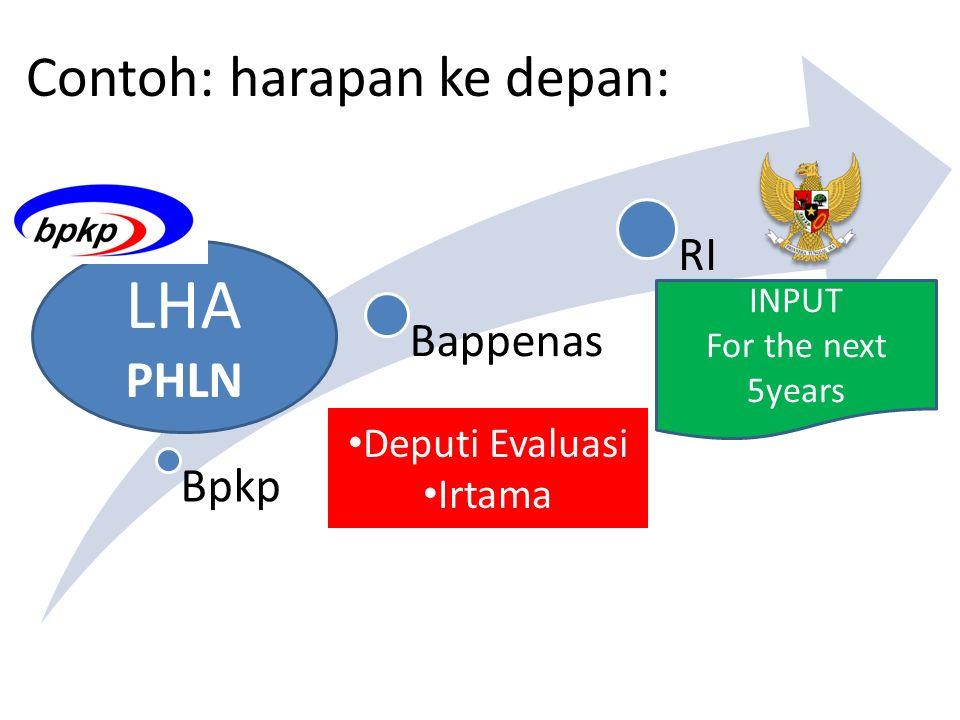 Bpkp Bappenas RI Contoh: harapan ke depan: LHA PHLN Deputi Evaluasi Irtama INPUT For the next 5years