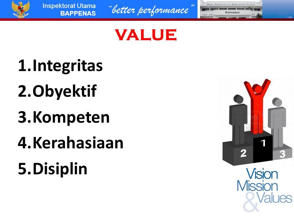 better performance Inspektorat Utama BAPPENAS VALUE 1.Integritas 2.Obyektif 3.Kompeten 4.Kerahasiaan 5.Disiplin 8