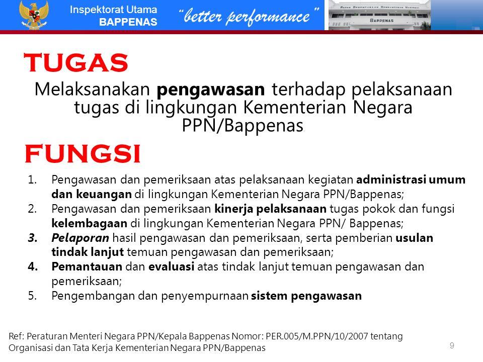 better performance Inspektorat Utama BAPPENAS FUNGSI Melaksanakan pengawasan terhadap pelaksanaan tugas di lingkungan Kementerian Negara PPN/Bappenas.