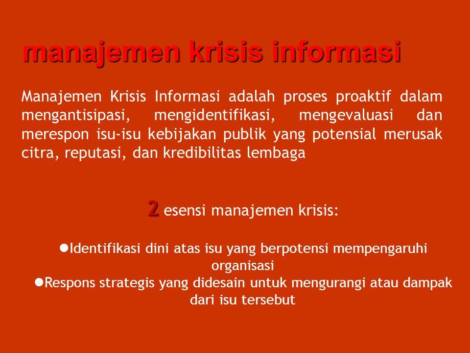 manajemen krisis informasi Manajemen Krisis Informasi adalah proses proaktif dalam mengantisipasi, mengidentifikasi, mengevaluasi dan merespon isu-isu kebijakan publik yang potensial merusak citra, reputasi, dan kredibilitas lembaga 2 2 esensi manajemen krisis: Identifikasi dini atas isu yang berpotensi mempengaruhi organisasi Respons strategis yang didesain untuk mengurangi atau dampak dari isu tersebut
