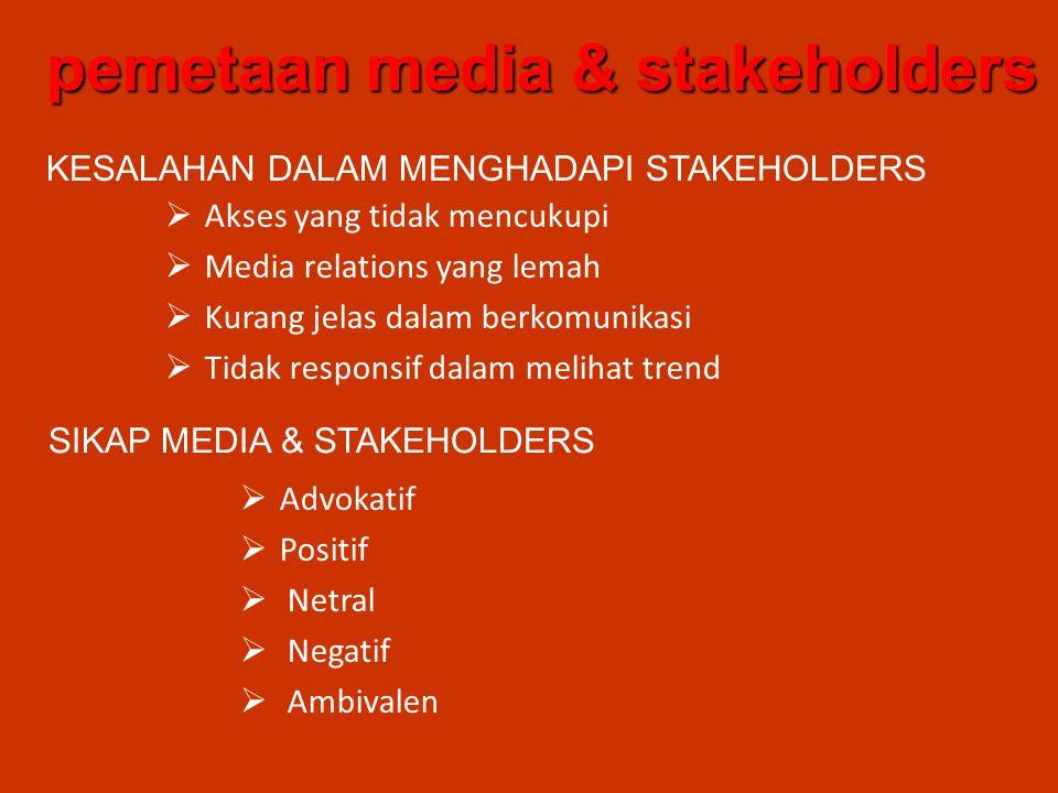 pemetaan media & stakeholders  Advokatif  Positif  Netral  Negatif  Ambivalen  Akses yang tidak mencukupi  Media relations yang lemah  Kurang jelas dalam berkomunikasi  Tidak responsif dalam melihat trend KESALAHAN DALAM MENGHADAPI STAKEHOLDERS SIKAP MEDIA & STAKEHOLDERS