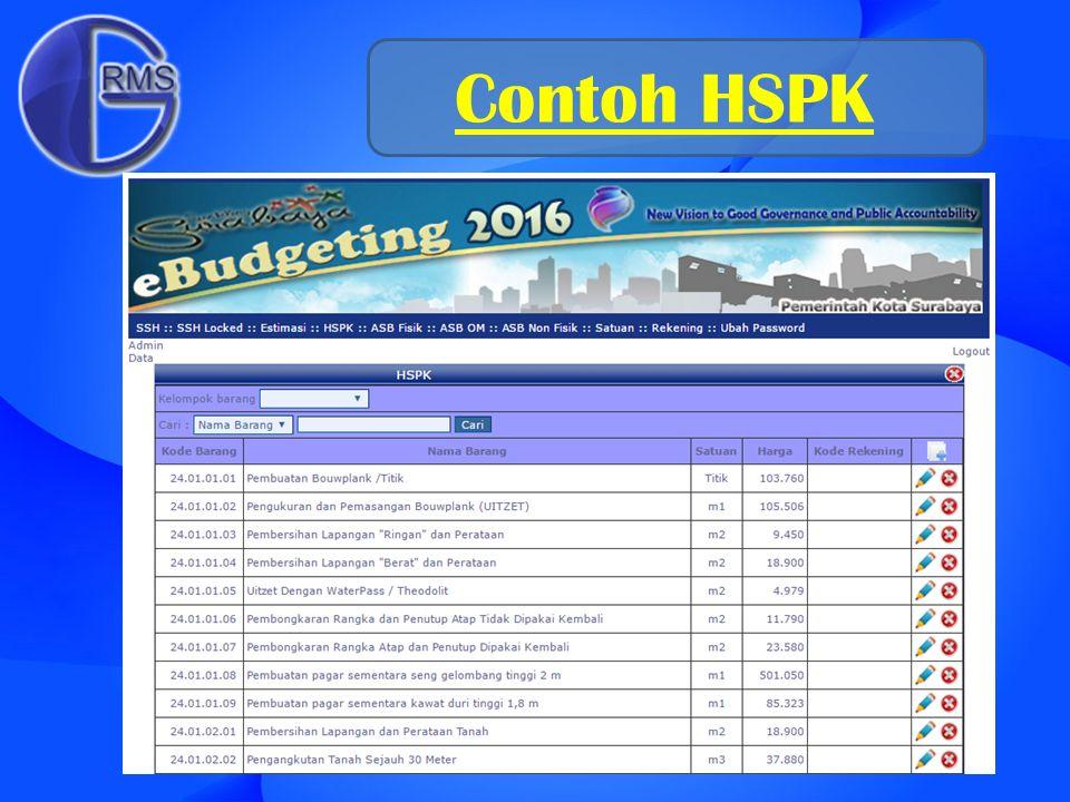 Contoh HSPK