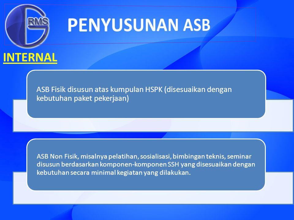 INTERNAL ASB Fisik disusun atas kumpulan HSPK (disesuaikan dengan kebutuhan paket pekerjaan) ASB Non Fisik, misalnya pelatihan, sosialisasi, bimbingan