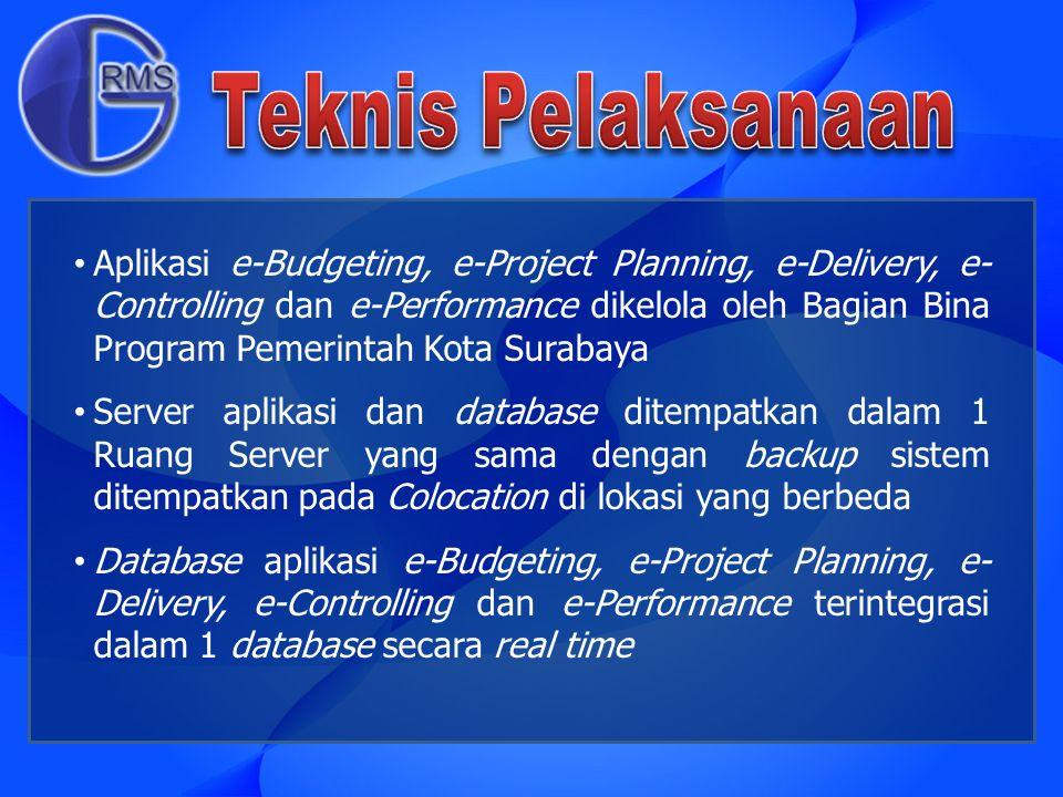 Aplikasi e-Budgeting, e-Project Planning, e-Delivery, e- Controlling dan e-Performance dikelola oleh Bagian Bina Program Pemerintah Kota Surabaya Serv