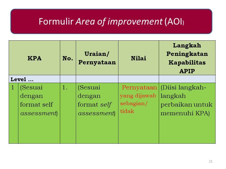 KPANo. Uraian/ Pernyataan Nilai Langkah Peningkatan Kapabilitas APIP Level … 1(Sesuai dengan format self assessment ) 1.(Sesuai dengan format self ass