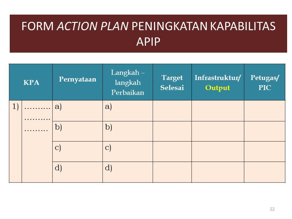 FORM ACTION PLAN PENINGKATAN KAPABILITAS APIP KPA Pernyataan Langkah – langkah Perbaikan Target Selesai Infrastruktur/ Output Petugas/ PIC 1).........