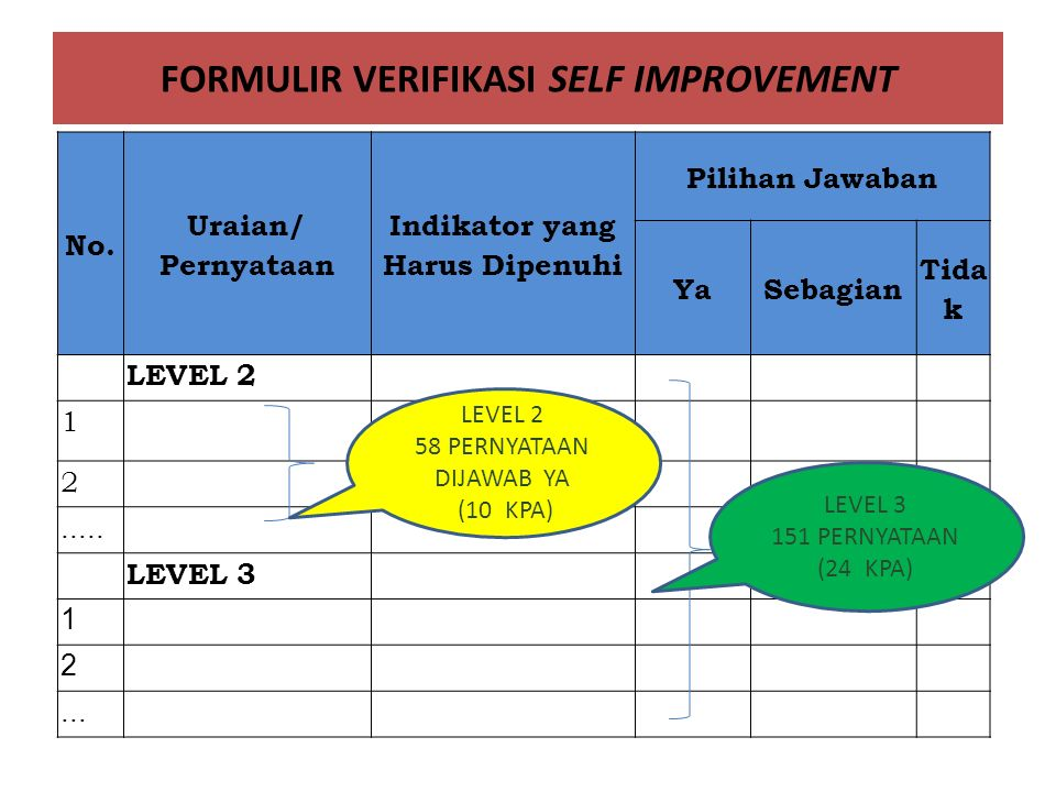 FORMULIR VERIFIKASI SELF IMPROVEMENT No.