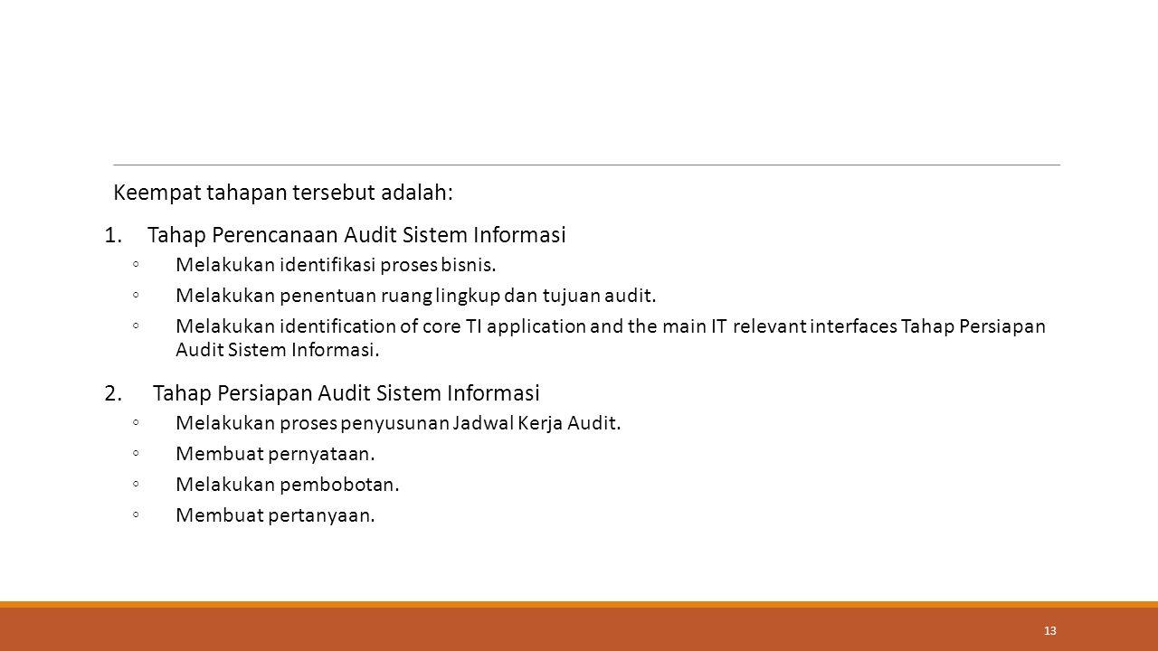 Keempat tahapan tersebut adalah: 1.Tahap Perencanaan Audit Sistem Informasi ◦Melakukan identifikasi proses bisnis.