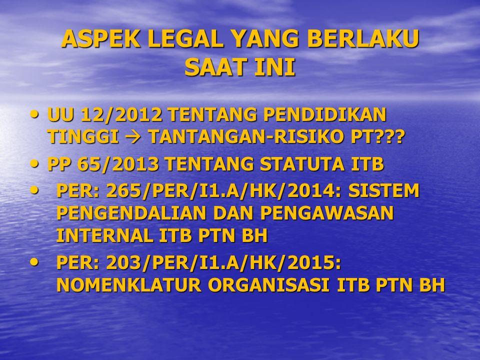 ASPEK LEGAL YANG BERLAKU SAAT INI UU 12/2012 TENTANG PENDIDIKAN TINGGI  TANTANGAN-RISIKO PT??.