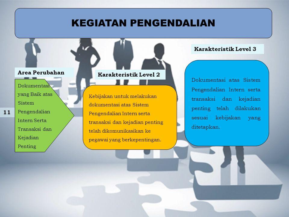 KEGIATAN PENGENDALIAN Kebijakan untuk melakukan dokumentasi atas Sistem Pengendalian Intern serta transaksi dan kejadian penting telah dikomunikasikan