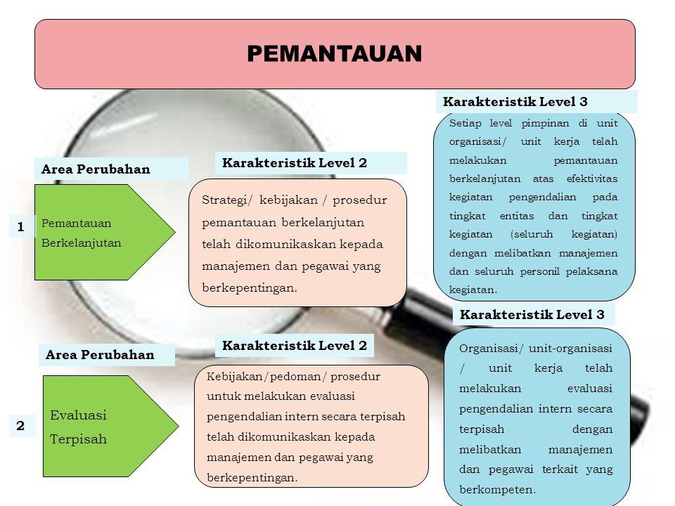 PEMANTAUAN Strategi/ kebijakan / prosedur pemantauan berkelanjutan telah dikomunikaskan kepada manajemen dan pegawai yang berkepentingan. Setiap level