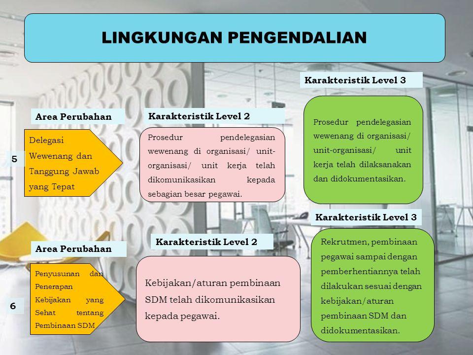 LINGKUNGAN PENGENDALIAN Prosedur pendelegasian wewenang di organisasi/ unit- organisasi/ unit kerja telah dikomunikasikan kepada sebagian besar pegawa