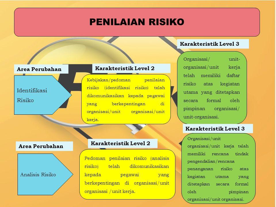 PENILAIAN RISIKO Kebijakan/pedoman penilaian risiko (identifikasi risiko) telah dikomunikasikan kepada pegawai yang berkepentingan di organisasi/unit