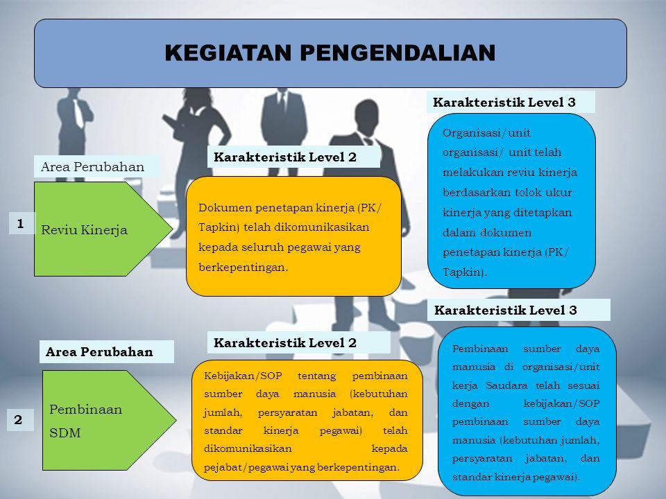 KEGIATAN PENGENDALIAN Dokumen penetapan kinerja (PK/ Tapkin) telah dikomunikasikan kepada seluruh pegawai yang berkepentingan. Organisasi/unit organis